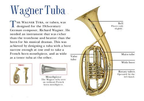 大都会歌剧院铜管声部演奏《指环》,瓦格纳号知识普及